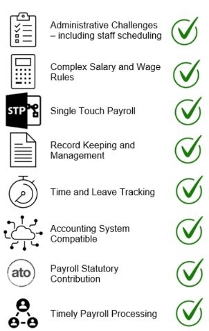 Deputy payroll software inclusions